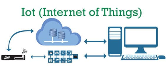 internet of things training course